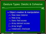 gesture types deictic cohesive