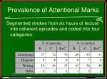 prevalence of attentional marks
