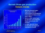 barnett shale gas production historic trends
