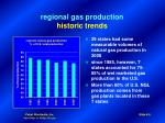 regional gas production historic trends