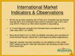 international market indicators observations