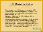 u s market indicators