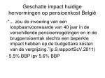 geschatte impact huidige hervormingen op pensioenkost belgi