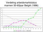 verdeling arbeidsmarktstatus mannen 50 65jaar belgi 1996