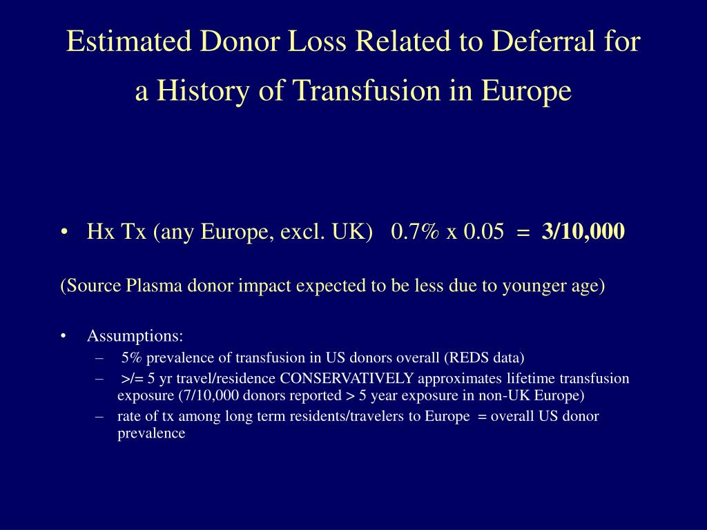Estimated Donor Loss Related to Deferral for a History of Transfusion in Europe