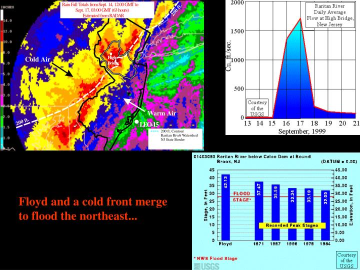 Floyd and a cold front merge