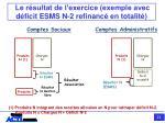 le r sultat de l exercice exemple avec d ficit esms n 2 refinanc en totalit