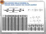 soluzione dello schema s 0 calcolo delle reazioni dei vincoli ausiliari