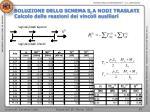 soluzione dello schema s j a nodi traslati calcolo delle reazioni dei vincoli ausiliari