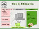 flujo de informaci n