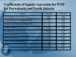 coefficients of logistic regression for wtp for purwakarta and north jakarta