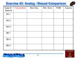 exercise 3 analog biased comparison