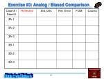 exercise 3 analog biased comparison51