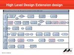 high level design extension design