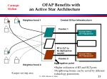 ofap benefits with an active star architecture