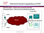 une llu based competition in fttp