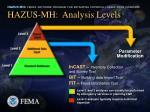hazus mh analysis levels