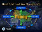 hazus mh and risk management