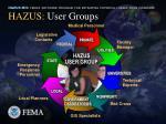 hazus user groups