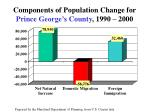 components of population change for prince george s county 1990 2000