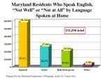 maryland residents who speak english not well or not at all by language spoken at home