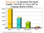 montgomery co residents who speak english not well or not at all by language spoken at home