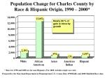 population change for charles county by race hispanic origin 1990 2000