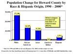population change for howard county by race hispanic origin 1990 2000