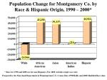 population change for montgomery co by race hispanic origin 1990 2000