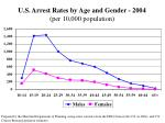 u s arrest rates by age and gender 2004 per 10 000 population