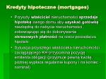 kredyty hipoteczne mortgages