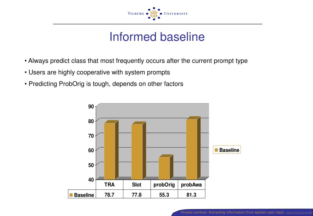 Informed baseline