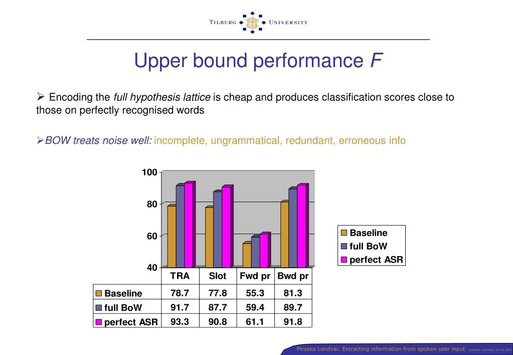 Upper bound performance