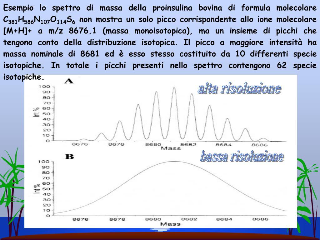 Esempio lo spettro di massa della proinsulina bovina di formula molecolare C