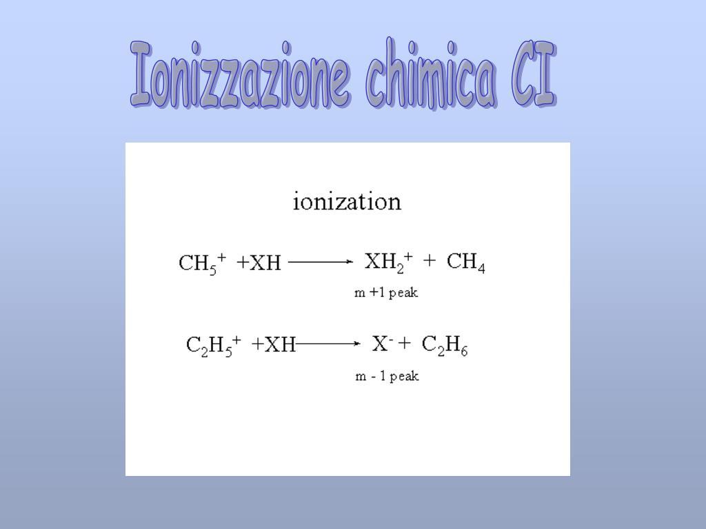 Ionizzazione chimica CI
