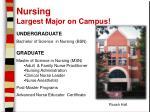 nursing largest major on campus