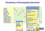 visualizing a choreography interaction