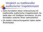 vergleich zu traditioneller auditorischer inspektionszeit