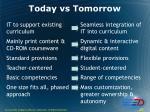 today vs tomorrow