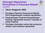 dukungan departemen permukiman prasarana wilayah lanjutan
