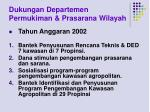 dukungan departemen permukiman prasarana wilayah