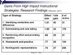 gains from high impact instructional strategies research findings marzano 2001