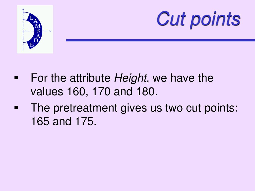 Cut points