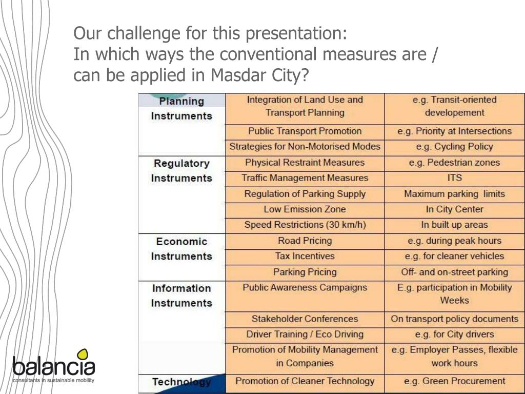 Our challenge for this presentation: