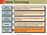 media terminology