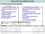 analyse de fabrication2