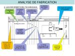 analyse de fabrication3