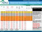 balanced scorecard incentive plan