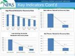 key indicators cont d