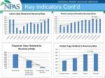 key indicators cont d33